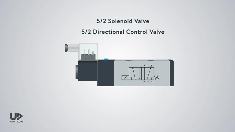 5 2 Directional Control Valve