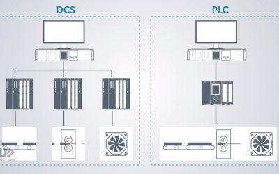PLC vs DCS | Differences Between PLC and DCS
