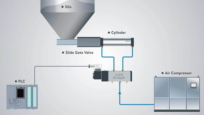 Directional Control Valve Application Example