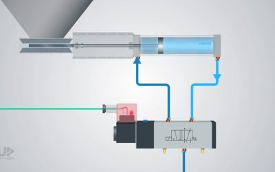 What is a Directional Control Valve? (5/2 Solenoid Valve)