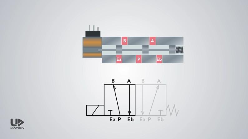 Pneumatic Directional Control Valve Schematic