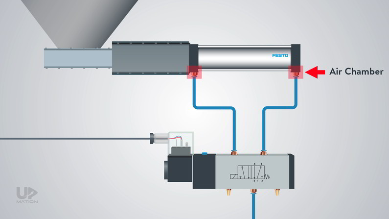 Pneumatic Double Acting Cylinder