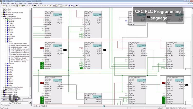 CFC Programming Language