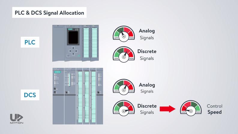 DCS Digital and Analog Signals