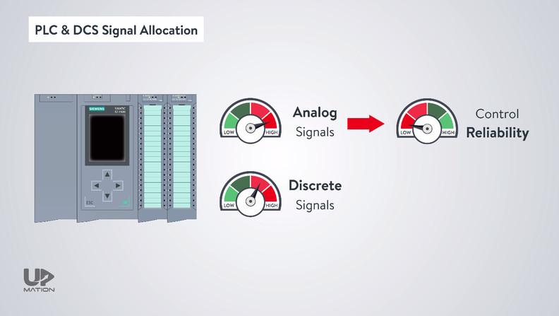 PLC Analog and Digital Signals