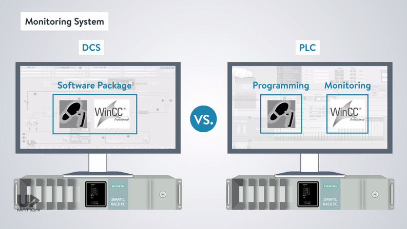 PLC and DCS Monitoring Systems