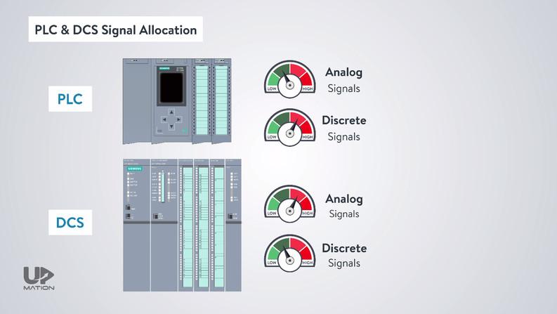 PLC and DCS Signals
