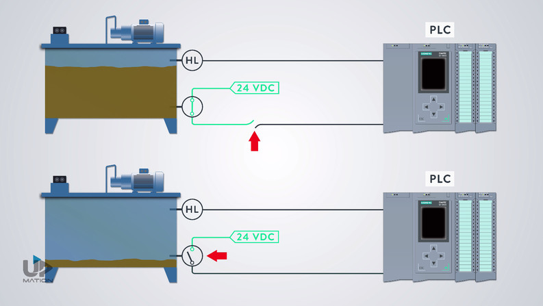 Why Use Namur Sensor