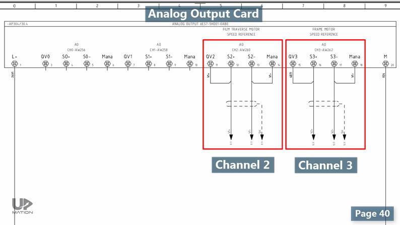 Analog Output Card Wiring