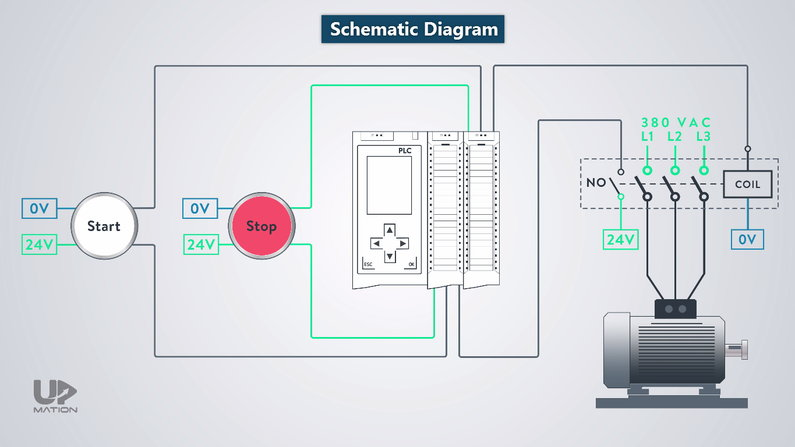 Electrical Schematic Diagram vs Wiring Diagram
