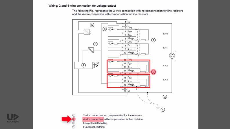 PLC Analog Output Wiring