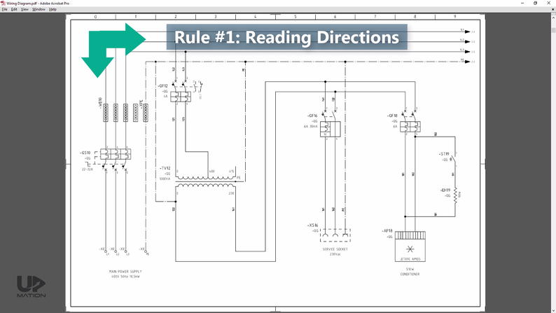 PLC Wiring Diagram Reading Directions