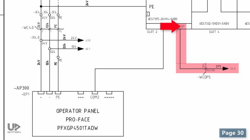 Profibus Communication in PLC Wiring Diagram
