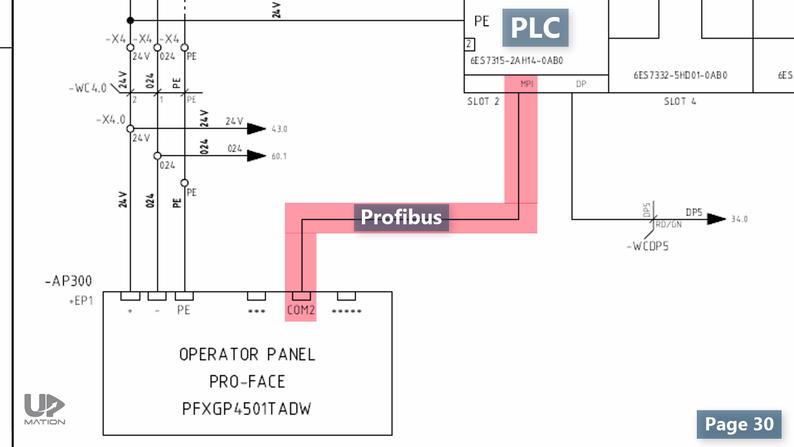 Profibus PLC Siemens in Wiring Diagram