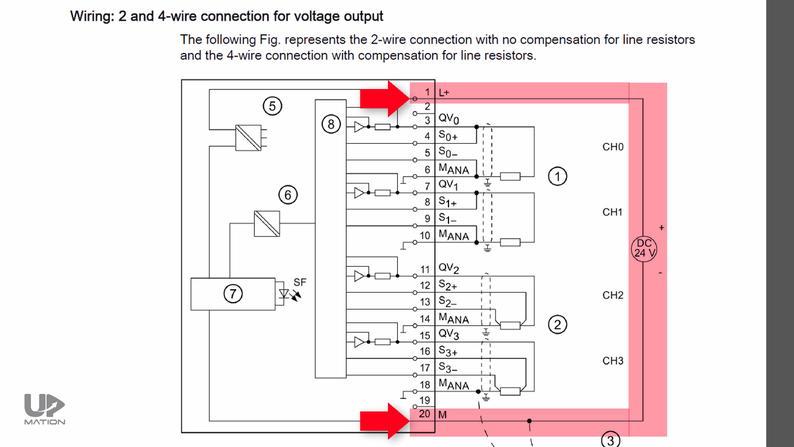 Siemens Analog Output Module Manual