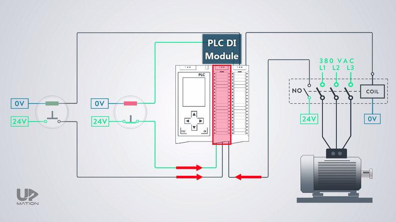 Start Stop Motor PLC