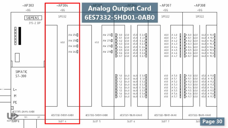 Wiring Diagram for PLC Analogue Output Card