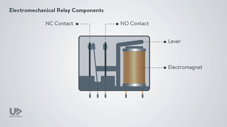 Electromechanical Relay Components