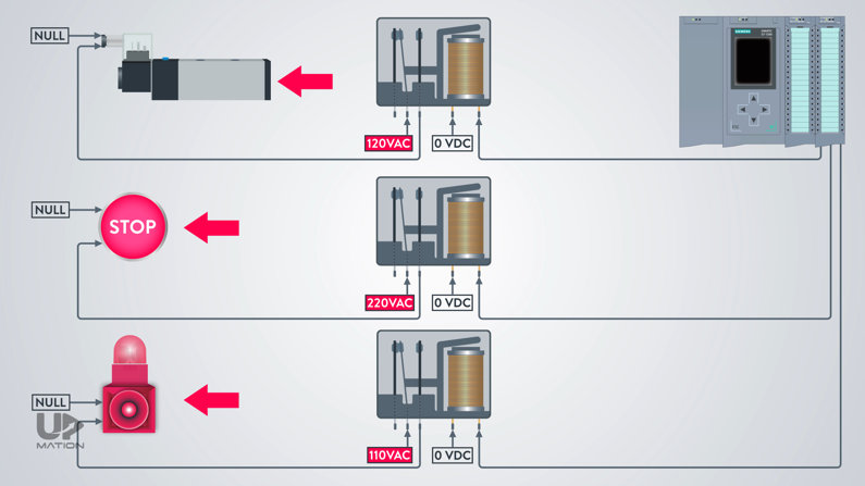 Relays for Dummies