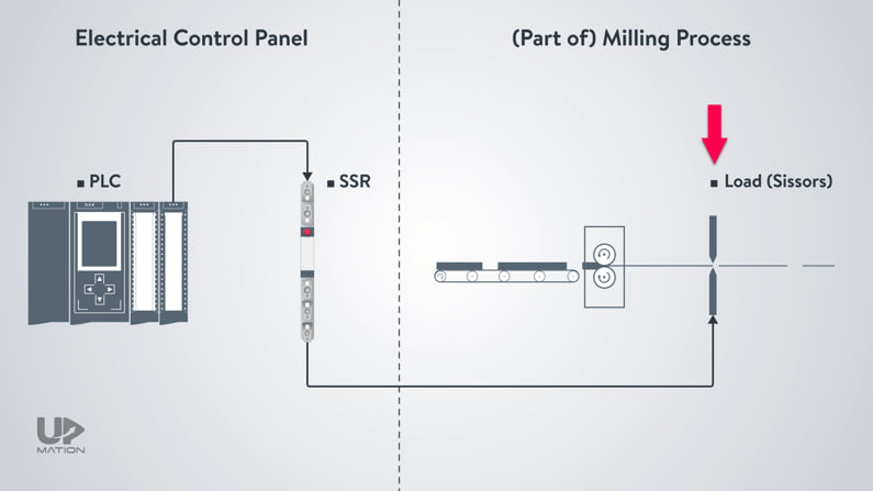 Solid State Relay Advantages