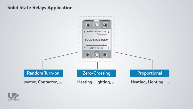 Solid State Relay Applications